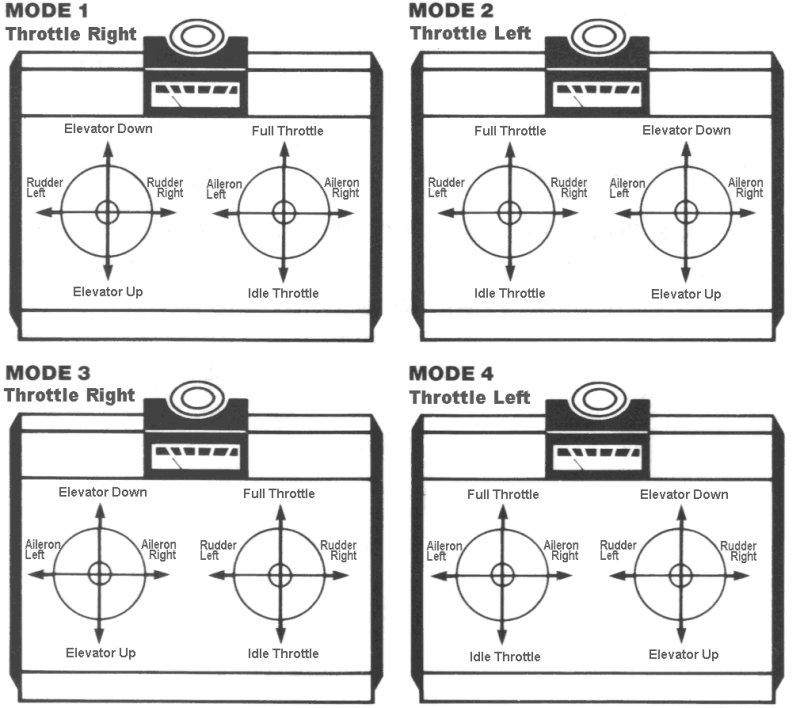 Multicopter basics